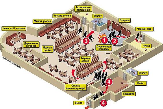 Число жертв пожара в ночном клубе перми понравился ночной клуб