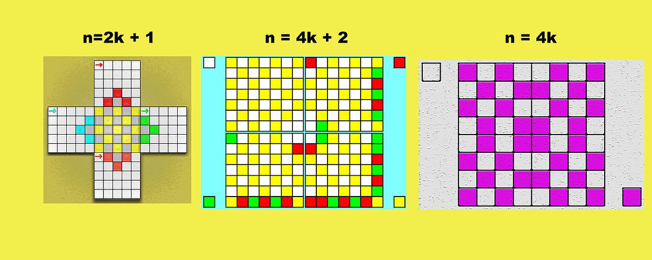 http://upload.wikimedia.org/wikipedia/ru/thumb/a/a9/MKWik.jpg/1280px-MKWik.jpg