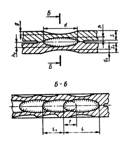 Шовная контактная сварка Википедия Конструктивные элементы сварных соединений выполненных контактной шовной сваркой s и s1 толщина детали d расчетный диаметр литого ядра точки или