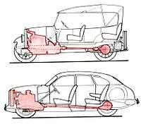 Компоновка легкового автомобиля