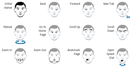 Face Gestures.PNG
