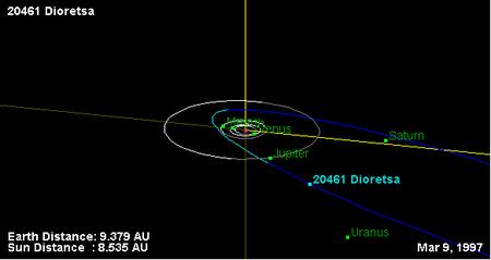 Дамоклоиды астероиды анаболики купить в ульяновске
