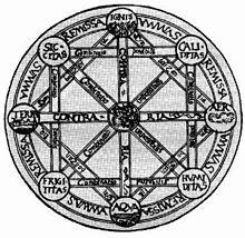 http://upload.wikimedia.org/wikipedia/ru/thumb/f/f7/Quadrat_Aristoteles.jpg/220px-Quadrat_Aristoteles.jpg
