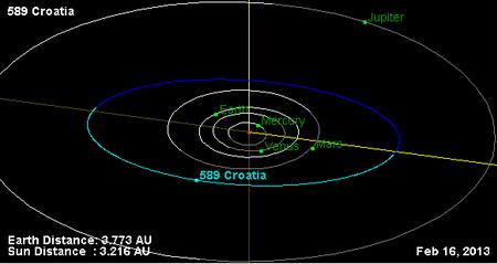 Астероиды названные в честь государств 1993 паспорт специальности клиническая фармакология