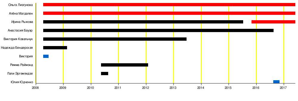 Пающие трусы  Википедия