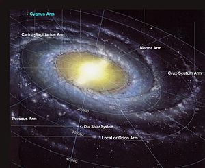 Milky-way-earth-location.jpg