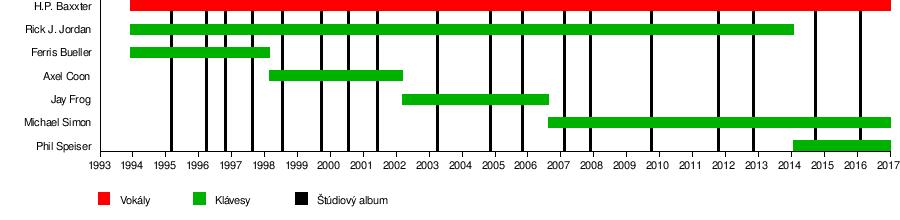 Scooter (skupina) – Wikipédia