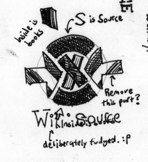Wikisource Integrated Letter Sketch 2.png