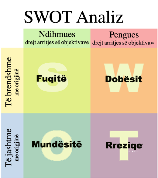 virgin galactic swot analysis