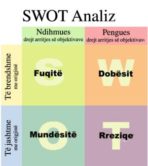 plani i biznesit wikipedia