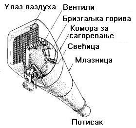 Verpuffungsstrahltriebwerk1.jpg