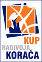 KUP Radivoja Koraća LogoKoracKup