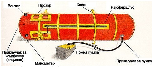 Gamov bag.jpg