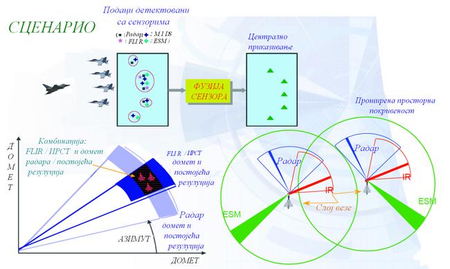Eurofighter sensor fusion3.PNG