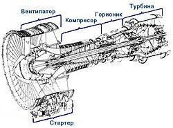 CF6-6 engine cutaway5.jpg