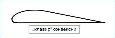 Клавир конвексни.jpg