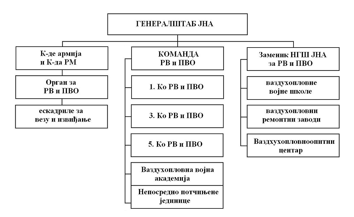 Командна шема5.jpg