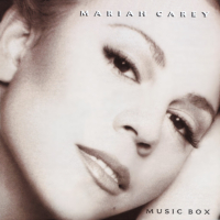 Music Box Cover