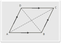 Parallelogram-diagonals.png