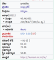 Kurnool district infobox in tewiki.png