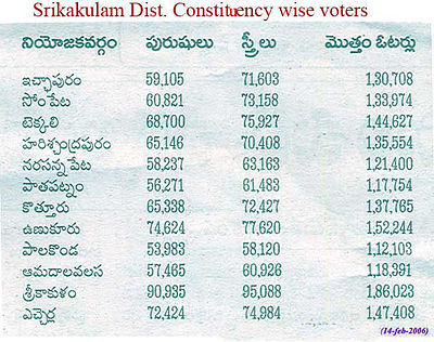 Srikakulam-Voters.jpg