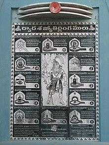 lord-shiva-varanasi-importance-kashi-jyothir-linga