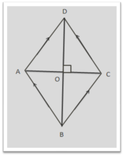 Rhombus-sides and diagonals.png