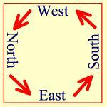 ดังนั้นเราควรจะเริ่มทิศตะวันออกที่ตำแหน่งดังต่อไปนี้