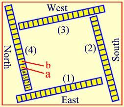 ต้องนับบล็อกเข้าไปตามผลหน้าลูกเต๋า (นั่นก็คือ 4) ab ที่เห็นในภาพคือจำนวนบล็อกที่ผู้เล่นต้องหยิบไป (2 บล็อก มีไพ่ 4 ตัว)