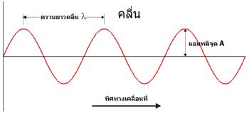Thpwave.png