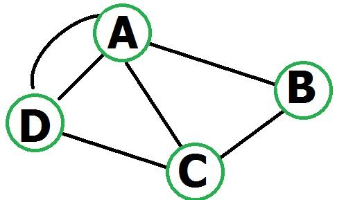 Solda matematiksel ifadesi bulunan örnek bir graf