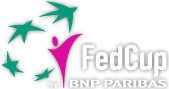 Fed cup logo.png