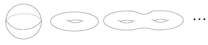 Yüzey sınıflandırması.jpg