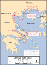Salamis Savaşı ve gidişatı