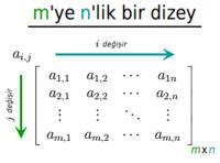 Matris (matematik)