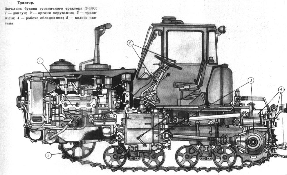 Авито трактора костромская область - Объявления авито.