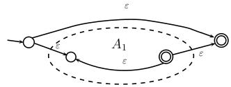 automata theory by hopcroft motwani ullman pdf