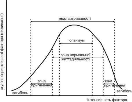 http://upload.wikimedia.org/wikipedia/uk/b/b6/%D0%A8%D0%B5%D0%BB%D1%84%D0%BE%D1%80%D0%B4.jpg