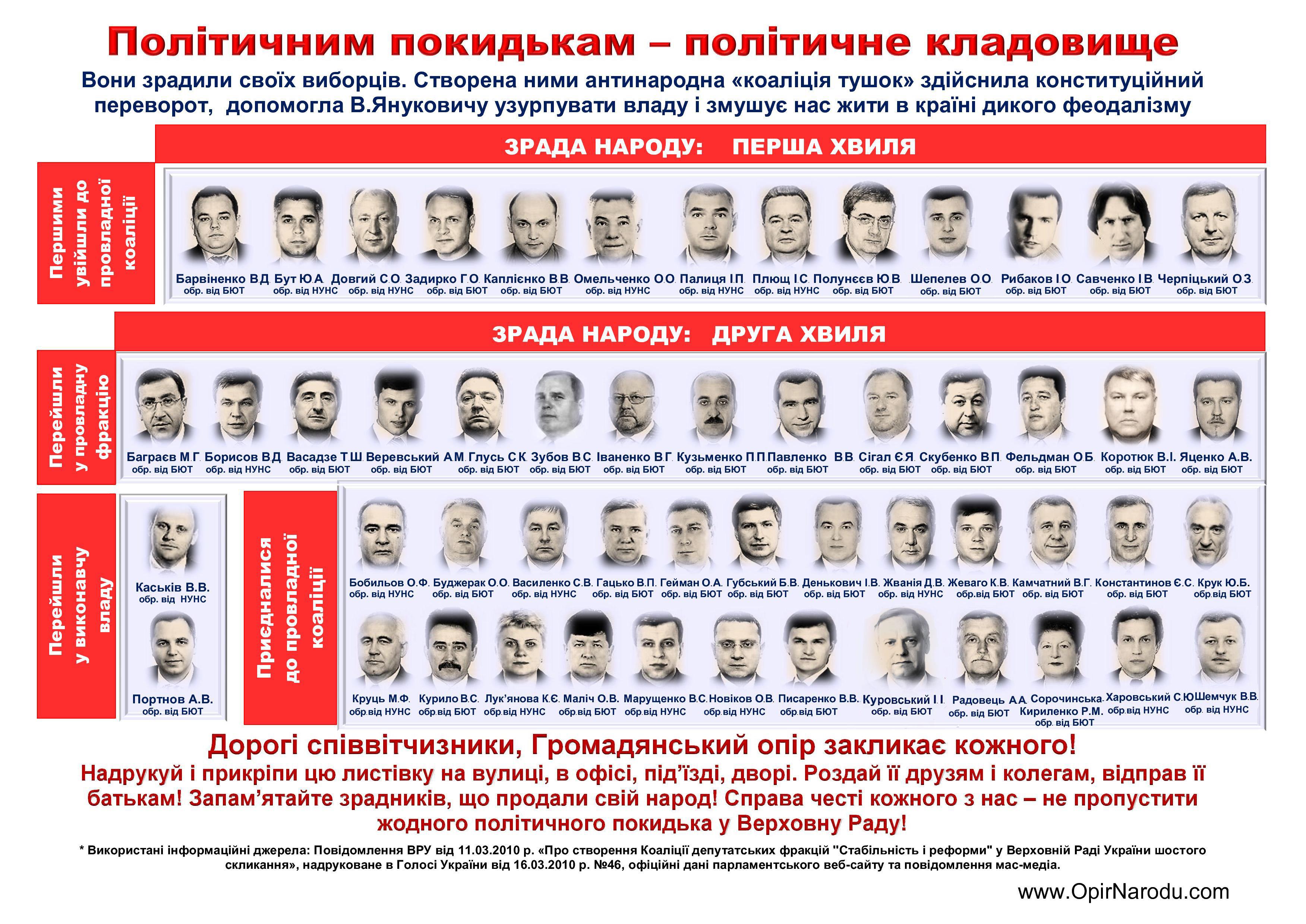 Очень много внефракционных депутатов хотели бы войти в коалицию. Это был бы идеальный вариант, - Борислав Береза - Цензор.НЕТ 3104