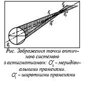 Черника форте лютеином инструкция