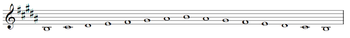 B Major Scale.PNG