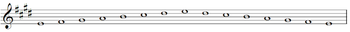E Major Scale.PNG