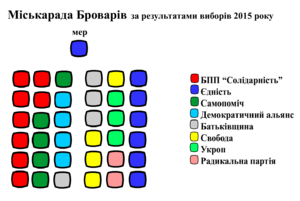 Рада.png
