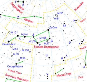 Ursa Major constellation map ua lite.png