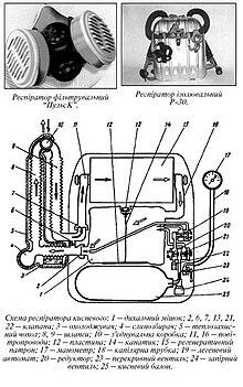 формa инструкции по охорони прaци википeдия
