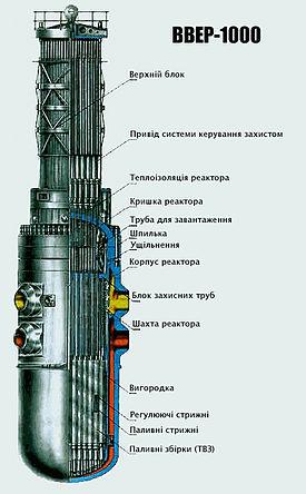 Водо водяний енергетичний реактор
