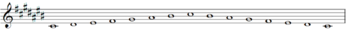 C sharp Major Scale.PNG