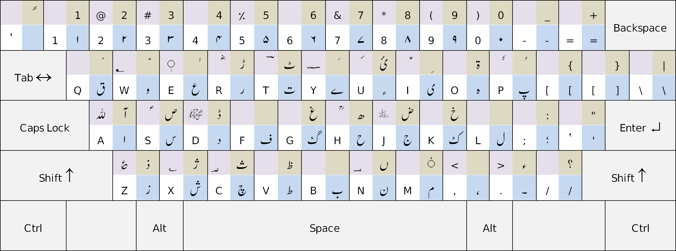 فائل:CRULP Phonetic Urdu Keyboard V1 1 All In One png - آزاد
