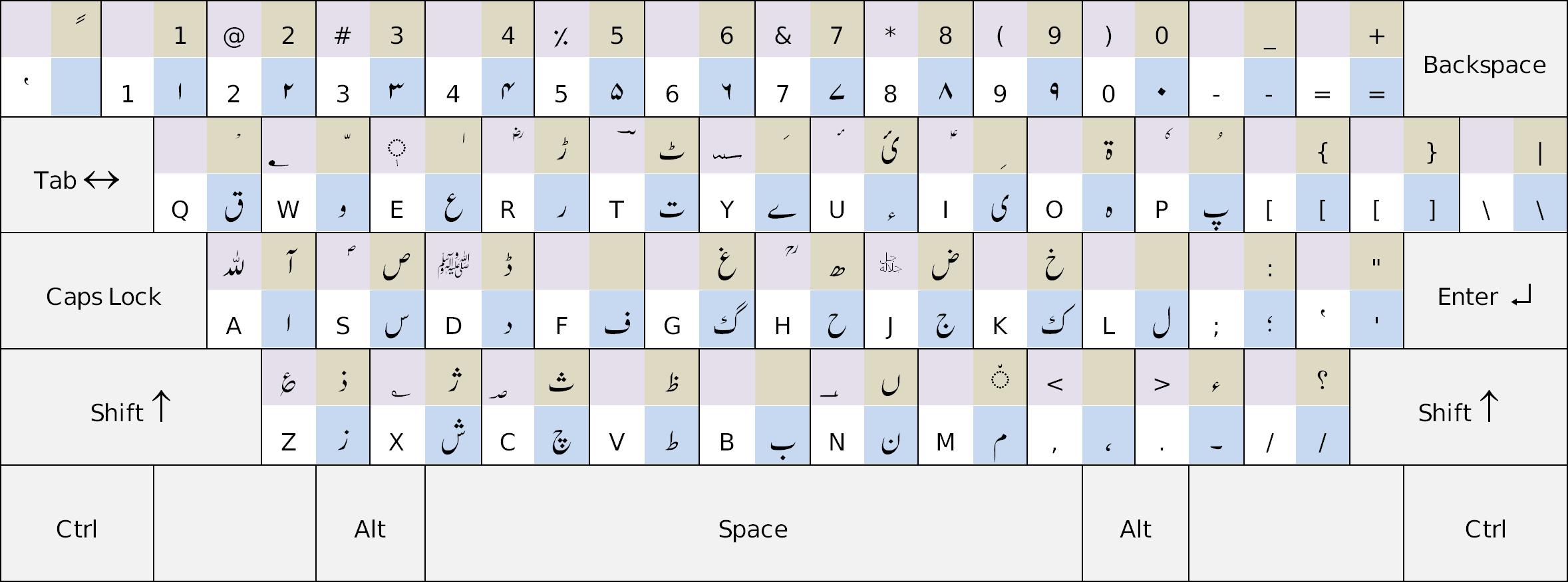 Crulp Urdu Phonetic Keyboard Free Download