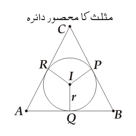 Incribed Circle of a Triangle.png